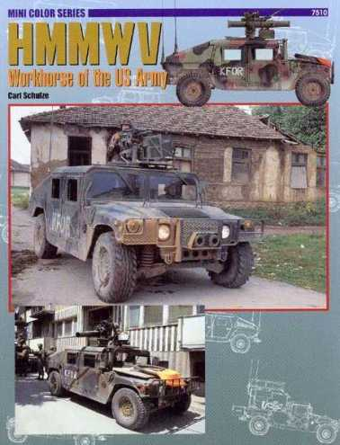 HMMWV: Workhorse of the US Army